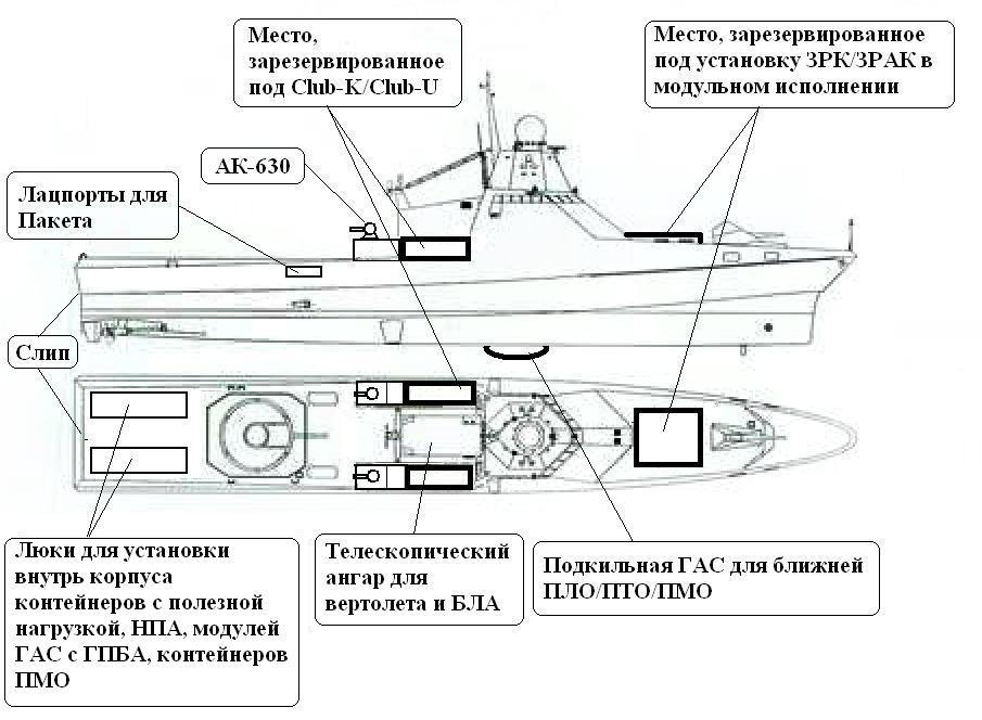 Project 22160 Bykov-class patrol ship - Page 19 21-3152817-edinyj-nk-bmz-na-baze-pr.22160